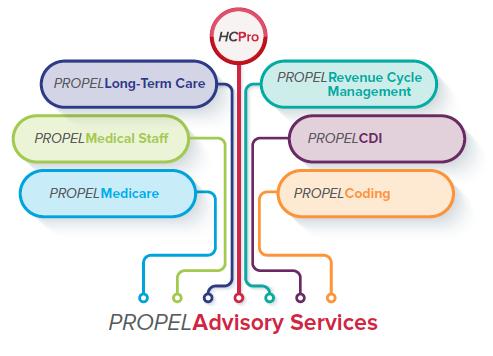 Advisory Services Breakdown