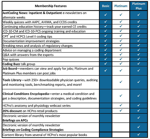 Membership Features